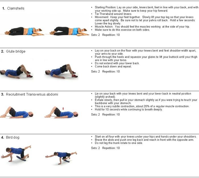 ExercisesSet1
